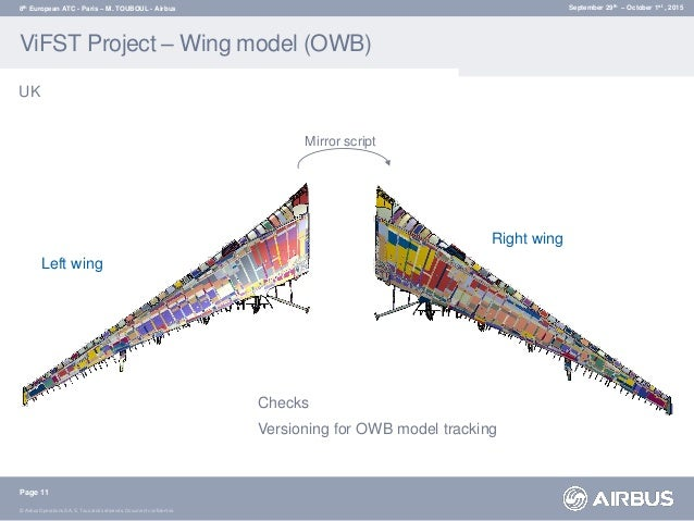 Answers to boeing case study