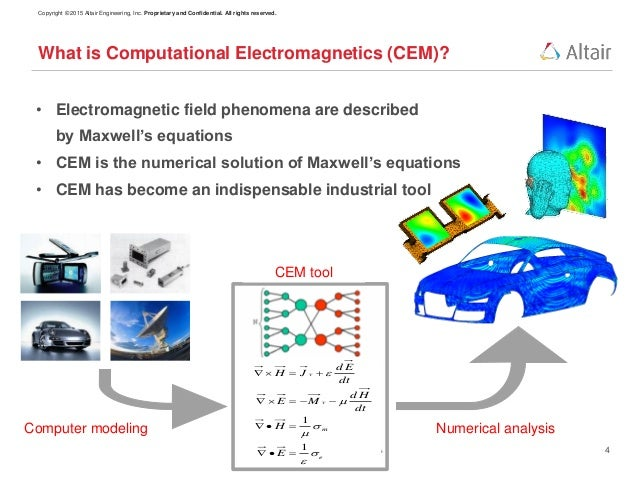 FEKO now part of HyperWorks for Electromagnetic Simulations