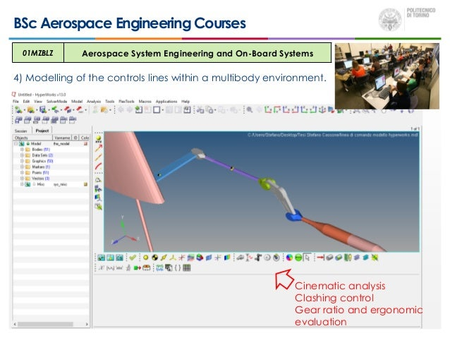Aerospace Engineering Environment : A multidisciplinary teaching method in the aerospace