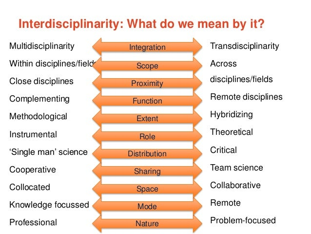 Interdisciplinarity and Epistemic Fluency: What makes complex knowledge work possible Slide 3