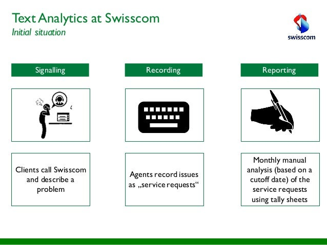 Text Analytics at Swisscom Initial situation Reporting Monthly manual analysis (based on a cutoff date) of the service req...