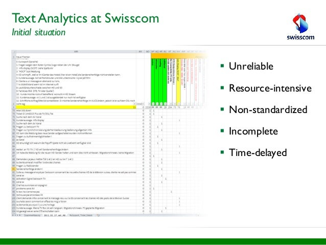 § Unreliable § Resource-intensive § Non-standardized § Incomplete § Time-delayed Text Analytics at Swisscom Initial situat...