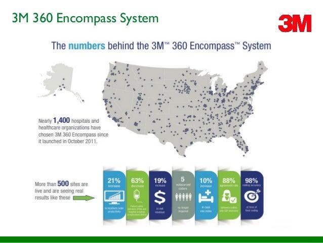 3M 360 Encompass System