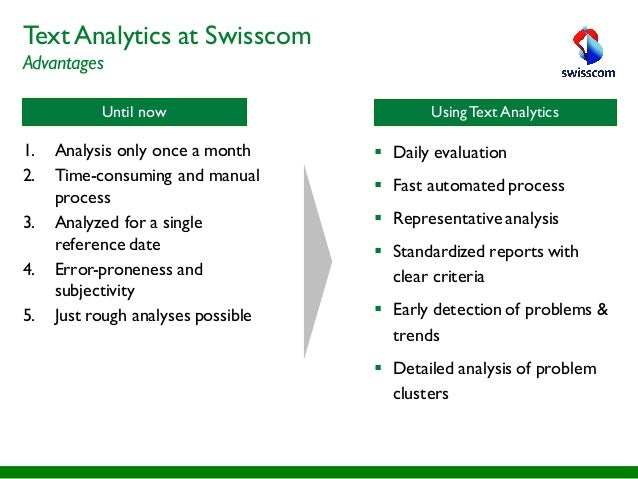 1. Analysis only once a month 2. Time-consuming and manual process 3. Analyzed for a single reference date 4. Error-pronen...