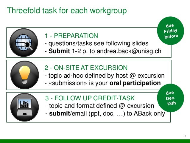 Threefold task for each workgroup 2 1 - PREPARATION - questions/tasks see following slides - Submit 1-2 p. to andrea.back@...