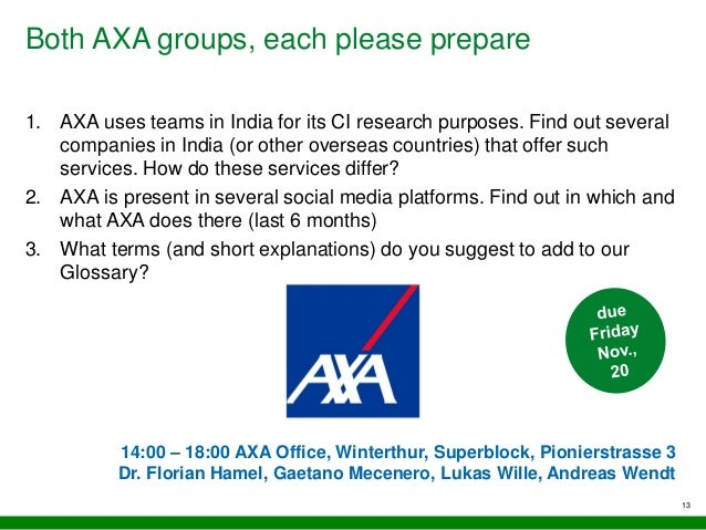 Both AXA groups, each please prepare 13 1. AXA uses teams in India for its CI research purposes. Find out several companie...