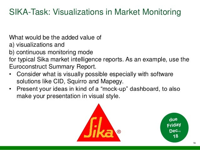 16 SIKA-Task: Visualizations in Market Monitoring What would be the added value of a) visualizations and b) continuous mon...