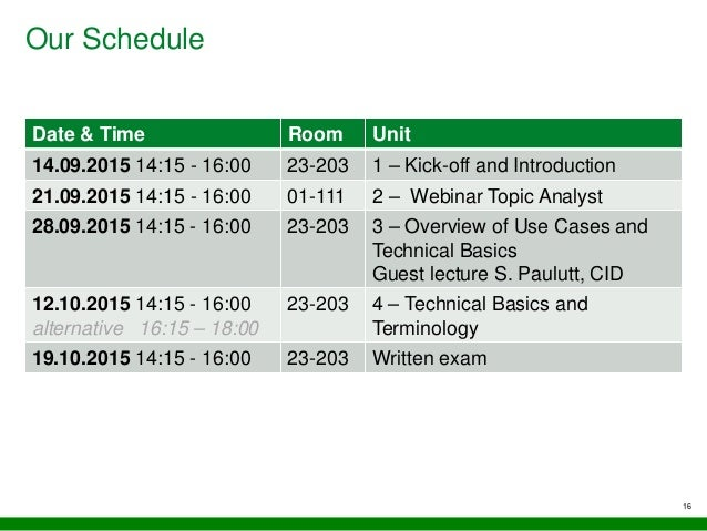 Our Schedule Date & Time Room Unit 14.09.2015 14:15 - 16:00 23-203 1 – Kick-off and Introduction 21.09.2015 14:15 - 16:00 ...