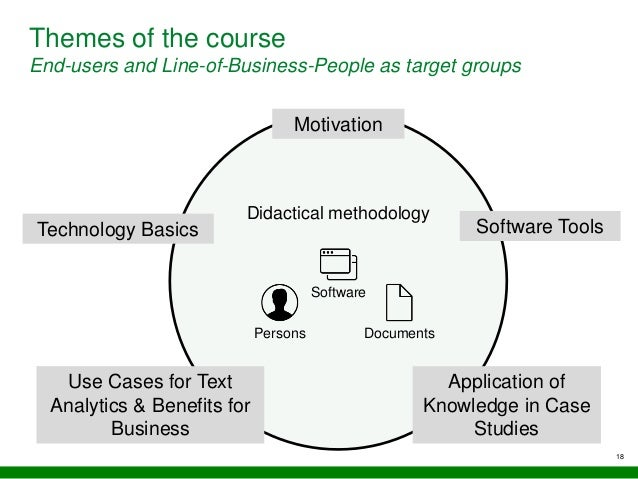 Themes of the course End-users and Line-of-Business-People as target groups 18 Persons Documents Software Didactical metho...