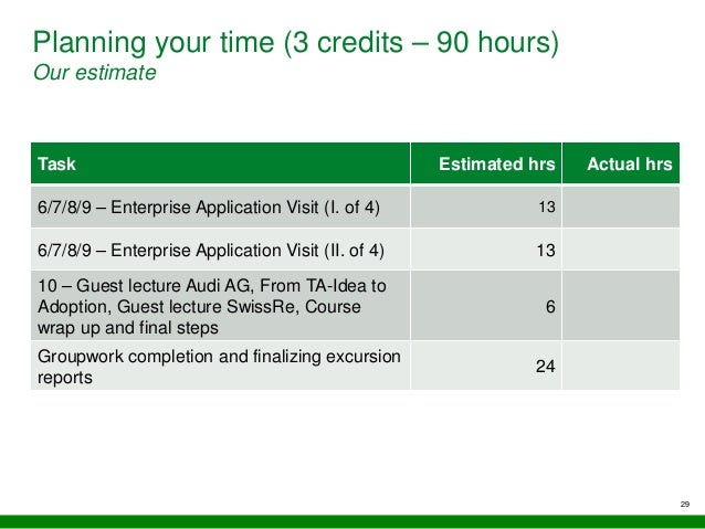 Planning your time (3 credits – 90 hours) Our estimate Task Estimated hrs Actual hrs 6/7/8/9 – Enterprise Application Visi...