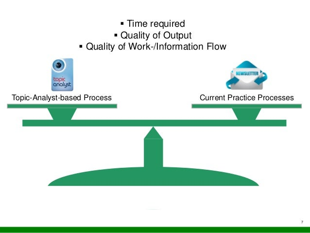7 Current Practice ProcessesTopic-Analyst-based Process  Time required  Quality of Output  Quality of Work-/Information...