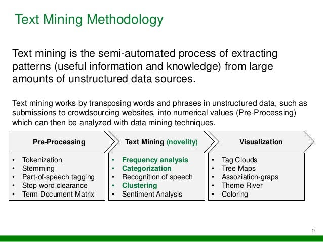 14 Text Mining Methodology Text mining is the semi-automated process of extracting patterns (useful information and knowle...