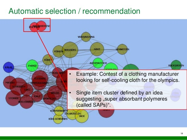 18 Automatic selection / recommendation • Example: Contest of a clothing manufacturer looking for self-cooling cloth for t...