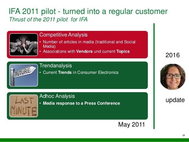 29 IFA 2011 pilot - turned into a regular customer Thrust of the 2011 pilot for IFA Competitive Analysis • Number of artic...