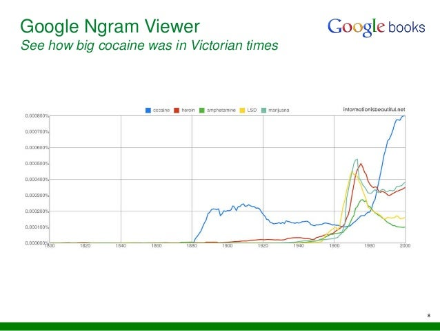 8 Google Ngram Viewer See how big cocaine was in Victorian times