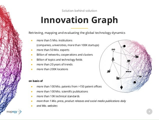 7 Innovation Graph 4 Retrieving, mapping and evaluating the global technology dynamics ● more than 5 Mio. institutions (co...
