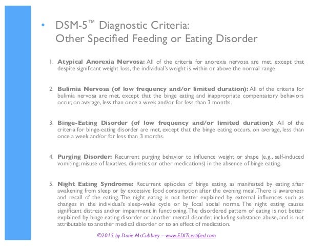 Eating Disorder Intuitive Therapy (EDIT)™