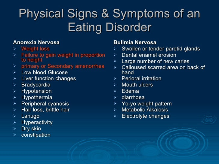 anorexia signs and symptoms An individual with anorexia generally won't have all of these signs and symptoms  at once, and warning signs and symptoms vary across eating disorders, so this.