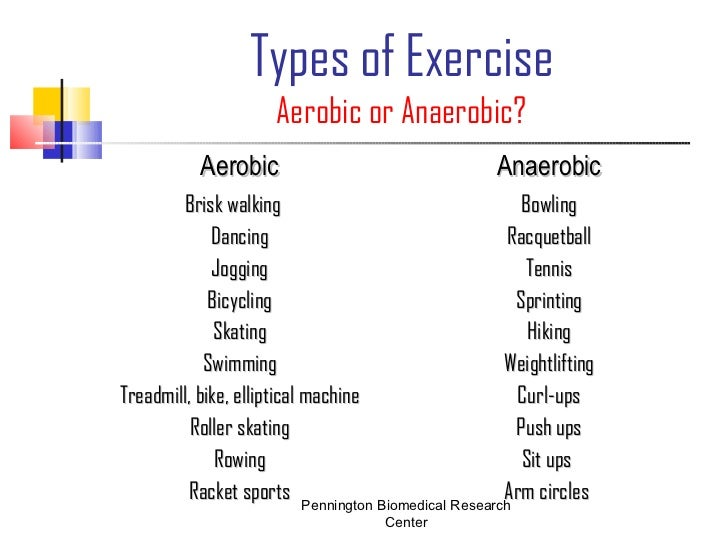 examples of anaerobic exercise images resume cover