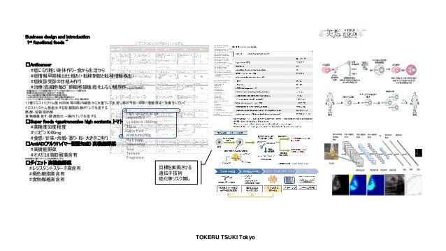 TOKERU TSUKI Tokyo High content sugar degree50≧ Lycopene 1000mg Taste Color Red Moisture:200g Rich taste Sweetness Sour Te...