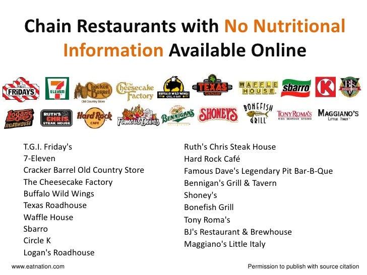Top 100 Chain Restaurants Nutritional Clicks