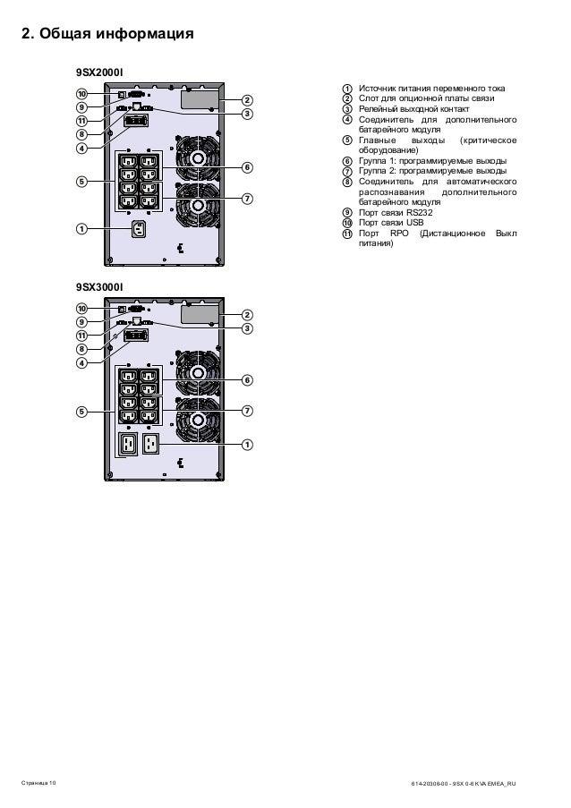 Eaton 9 sx UPS user manual ru