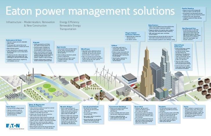 Eaton power management solutions                                                                                          ...
