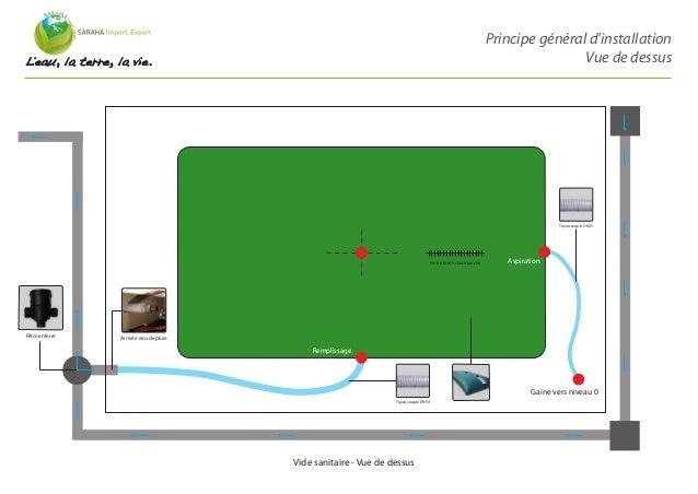 L'eau, la terre, la vie. Principe général d'installation Vue de dessus Vide sanitaire - Vue de dessus Arrivée eau de pluie...