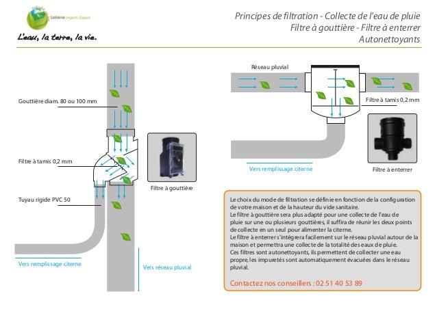 L'eau, la terre, la vie. Principes de filtration - Collecte de l'eau de pluie Filtre à gouttière - Filtre à enterrer Auton...