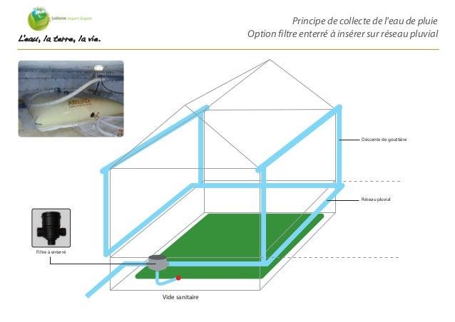 L'eau, la terre, la vie. Principe de collecte de l'eau de pluie Option filtre enterré à insérer sur réseau pluvial Filtre ...