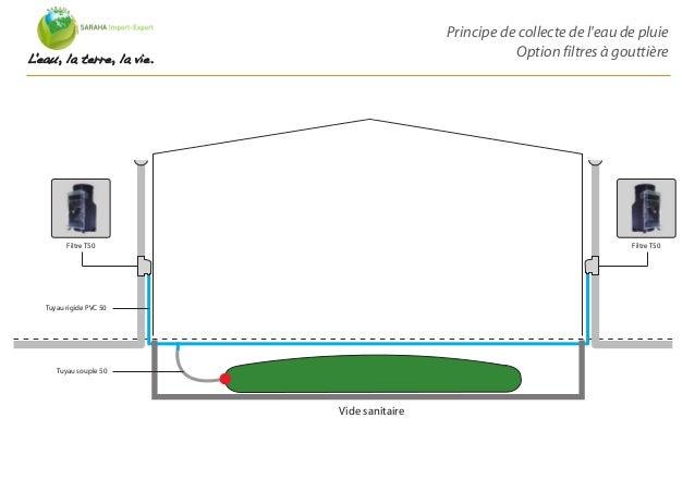 L'eau, la terre, la vie. Principe de collecte de l'eau de pluie Option filtres à gouttière Vide sanitaire Filtre T50 Tuyau...