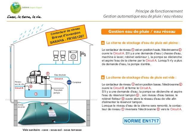 L'eau, la terre, la vie. Principe de fonctionnement Gestion automatique eau de pluie / eau réseau Réseau eau de ville Circ...