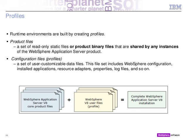 types of clustering in websphere application server