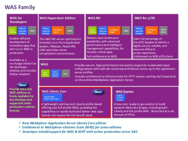 websphere application server family editions comparison