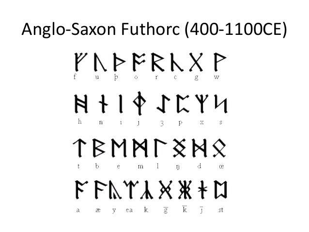Viking language & writing
