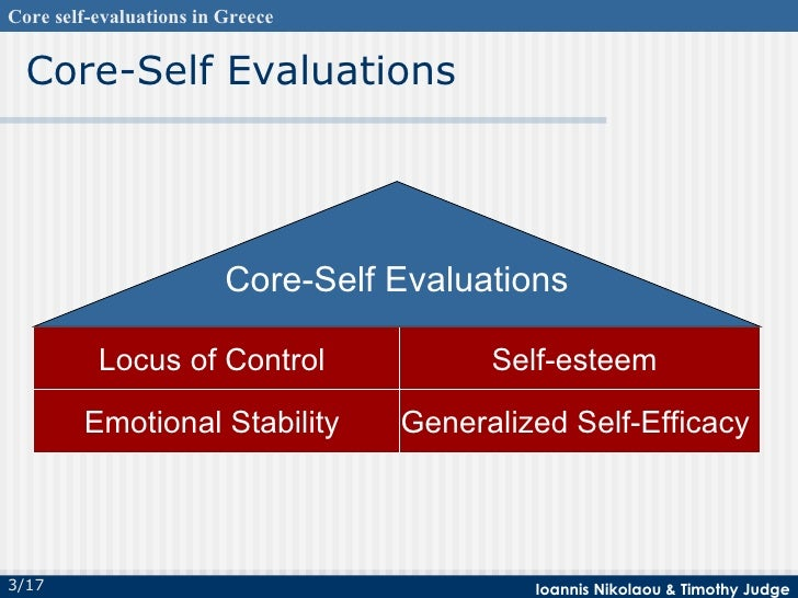 Core Self-Evaluations In Greece