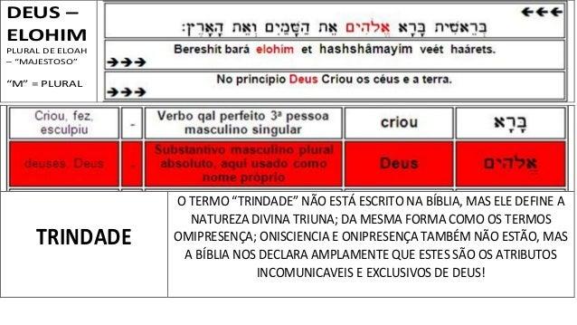 """DEUS – ELOHIM PLURAL DE ELOAH – """"MAJESTOSO"""" """"M"""" = PLURAL TRINDADE O TERMO """"TRINDADE"""" NÃO ESTÁ ESCRITO NA BÍBLIA, MAS ELE D..."""