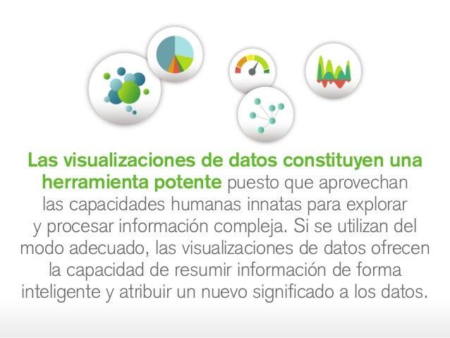 Las visualizaciones de datos constituyen una herramienta potente puesto que aprovechan las capacidades humanas innatas par...