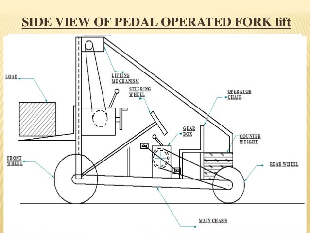 PEDAL OPERATED FORK LIFT