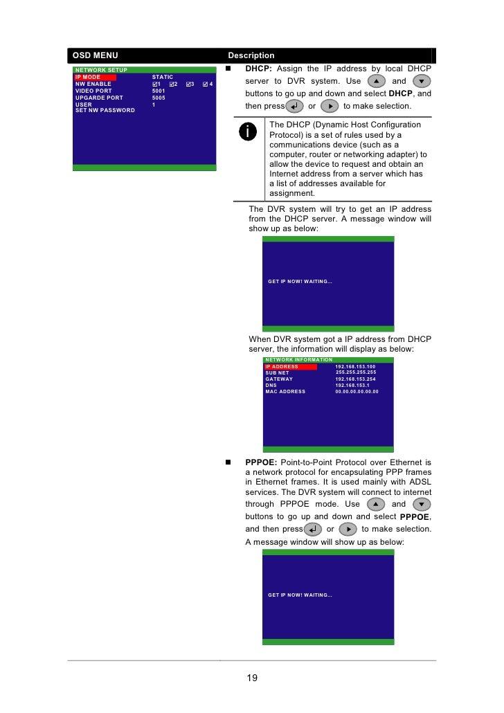 OSD MENU                             Description NETWORK SETUP                        When DVR system got a IP address, th...