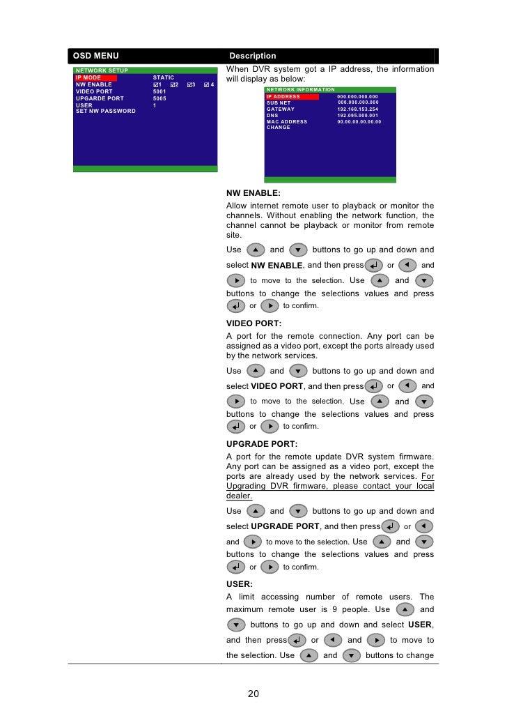OSD MENU                                          Description NETWORK SETUP                                               ...