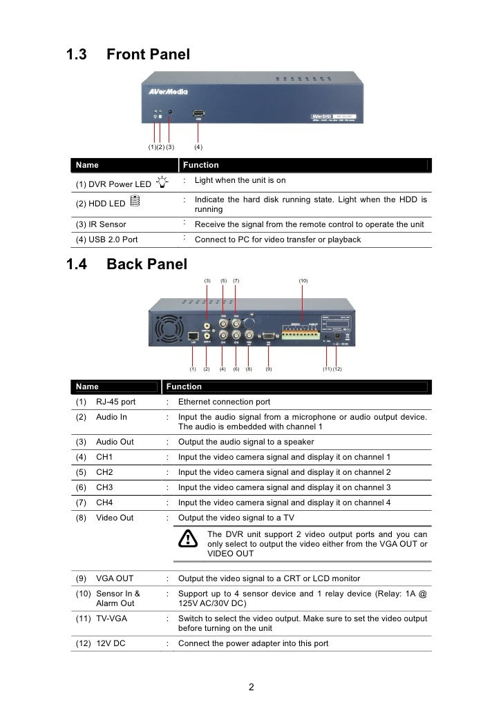 1.5      Setting Up the DVR Unit 1.5.1 Installing the Hard Disk The DVR unit allows user to install one hard disk. Before ...