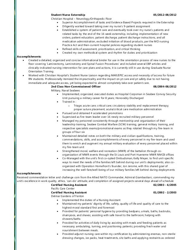rn duties for resume