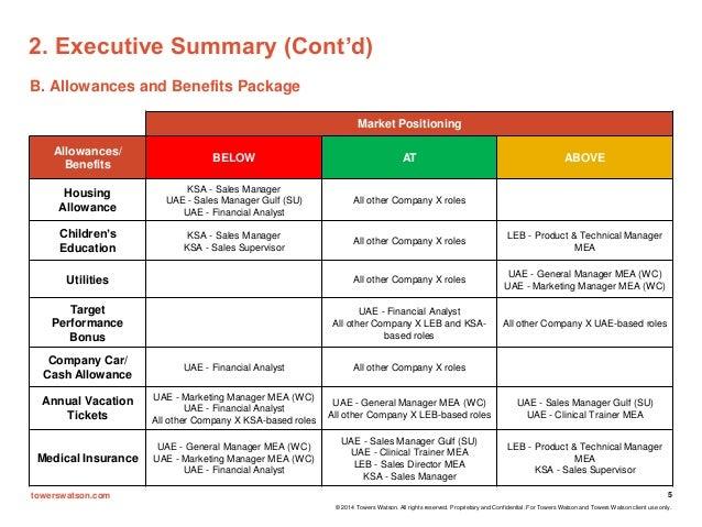 Compensation Benchmark Analysis