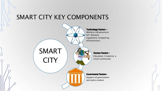Ai Amp Iot In The Development Of Smart Cities