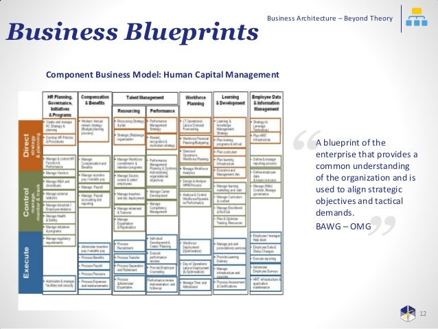 Eba beyond theory v6 notes 12 business blueprints malvernweather Gallery