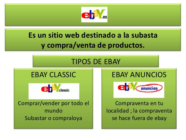 EBAY   Es un sitio web destinado a la subasta       y compra/venta de productos.                   TIPOS DE EBAY    EBAY C...