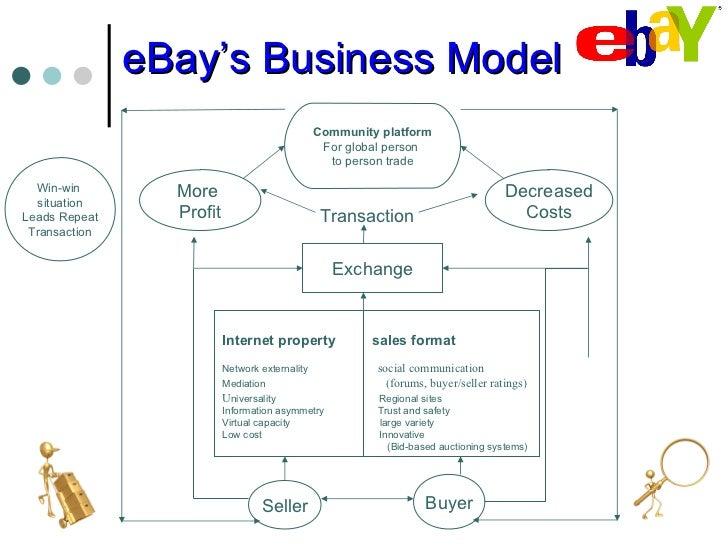 Ebay business case study business model