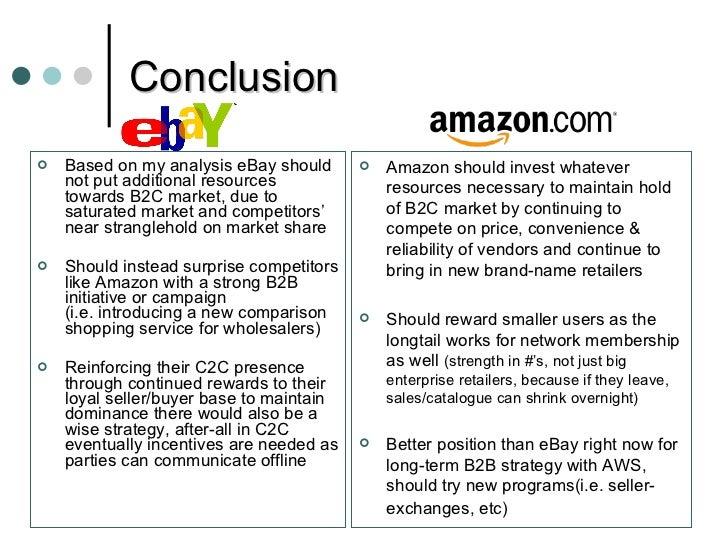 conclusion of e commerce