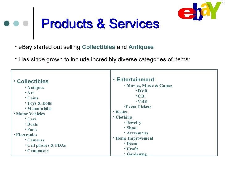 Ebay Services For Selling Cars